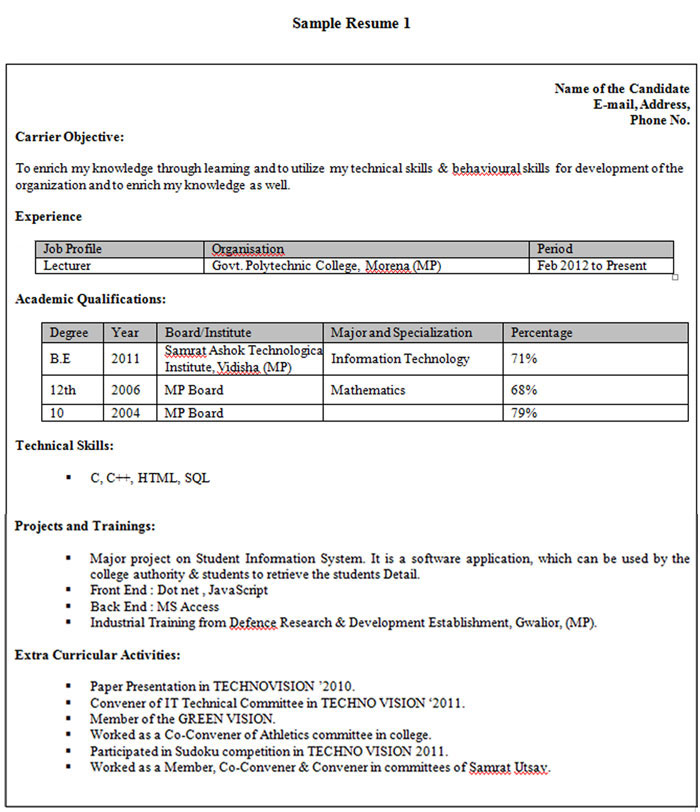 Etonnant RESUME FORMAT FOR FRESHERS | Example Resumes